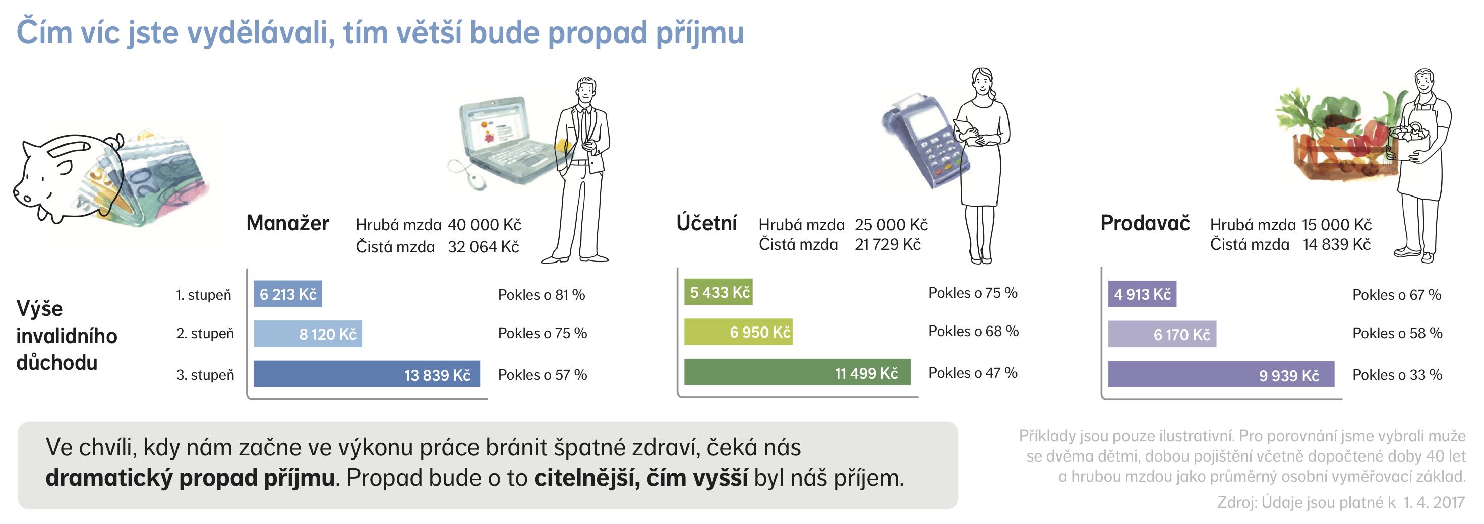Online pujcky bez registru uhlířské janovice stavebniny